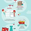 Infographie du déménagement, très pratique pour se préparer